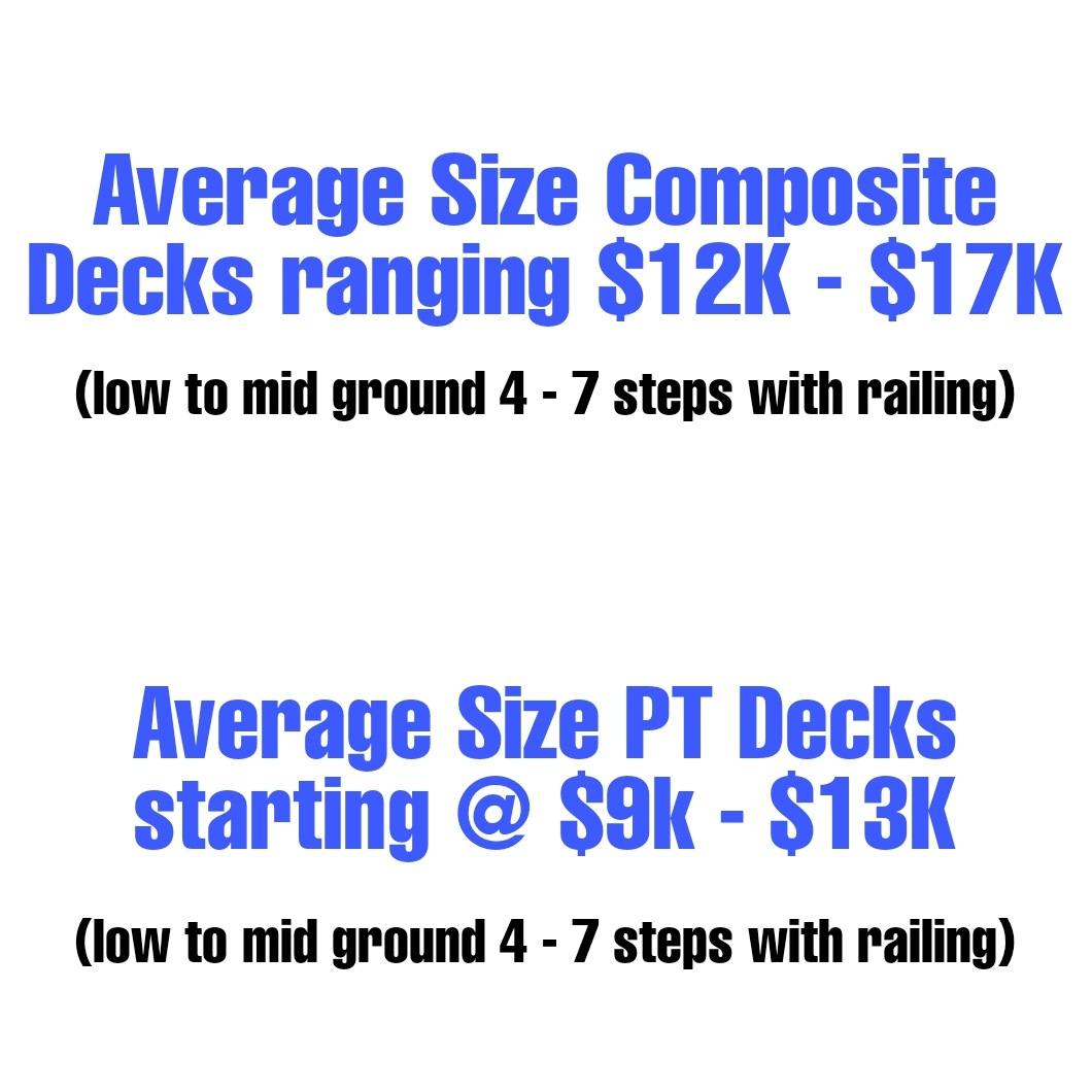 Deck Pricing Gettysburg, PA Decks Patio